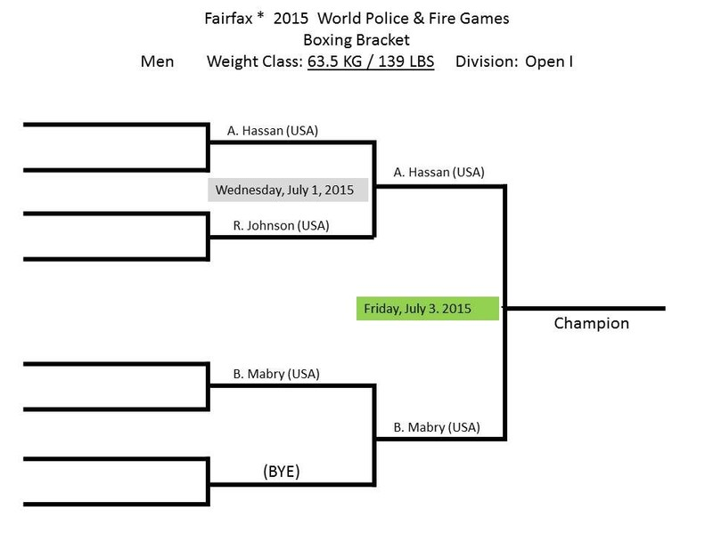 Bracket email 2 of 6
