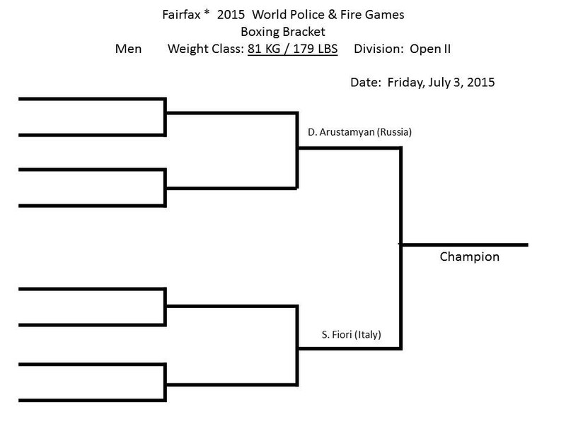Boxing Brackets - email 5 of 5.