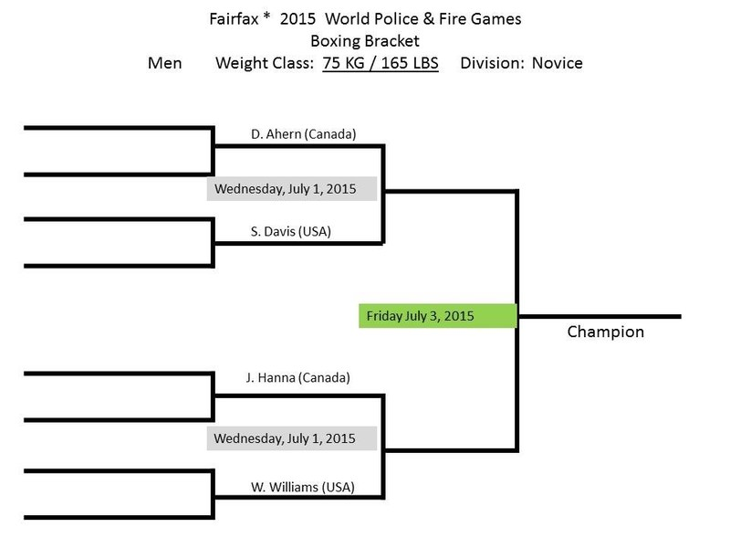 Boxing Bracket Email 2 of 5