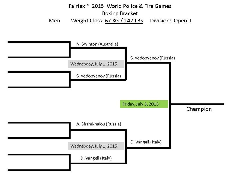 Bracket email 3 of 6