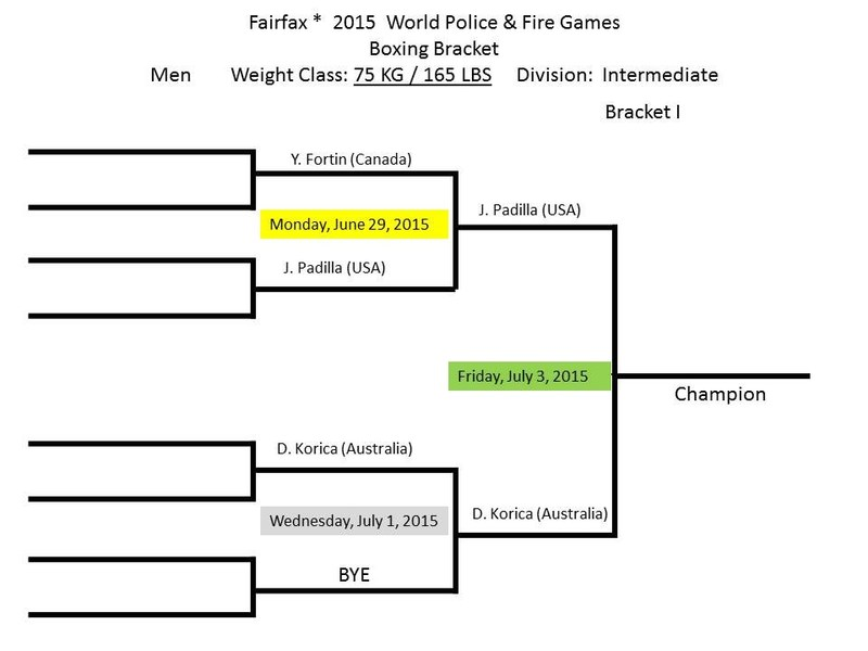 Boxing Brackets - email 3 of 5